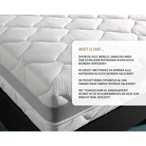 Sleeptime matras 3D Infinity pocket NASA 3 slapenonline